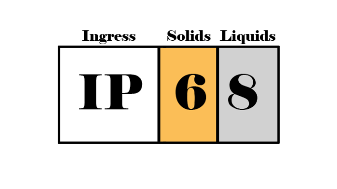 IP rating chart.png